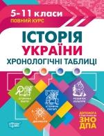 Таблицы и схемы. История Украины. Хронологические таблицы.