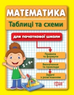 Таблиці та схеми для молодшої школи. Математика для учнів початкових класів