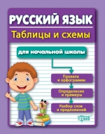 Таблиці та схеми для молодшої школи. Російська мова для учнів початкових класів